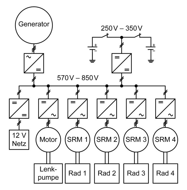 Übersicht über die Leistungselektronik  (c)
