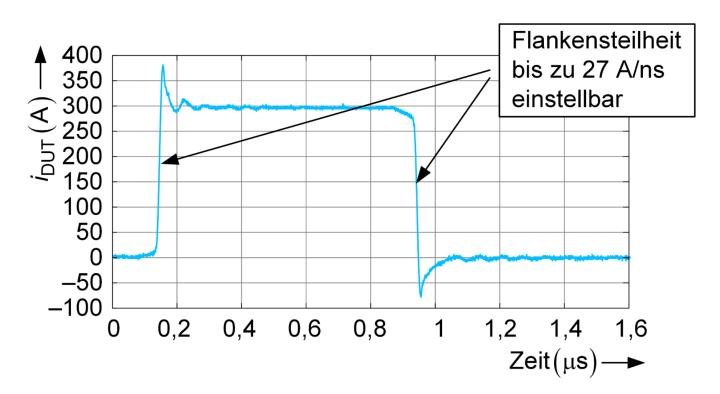 Stromimpuls aus der Quelle (c)
