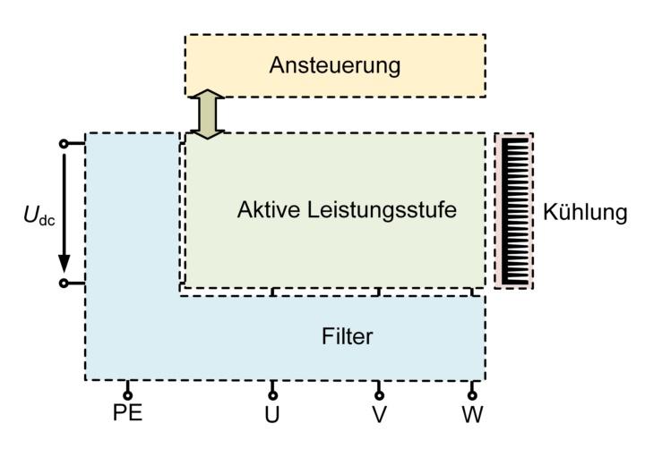 Komponenten eines dreiphasigen Wechselrichters (c)