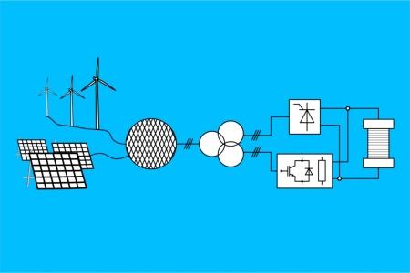Leistungselektronik als Bindeglied für Speichersysteme